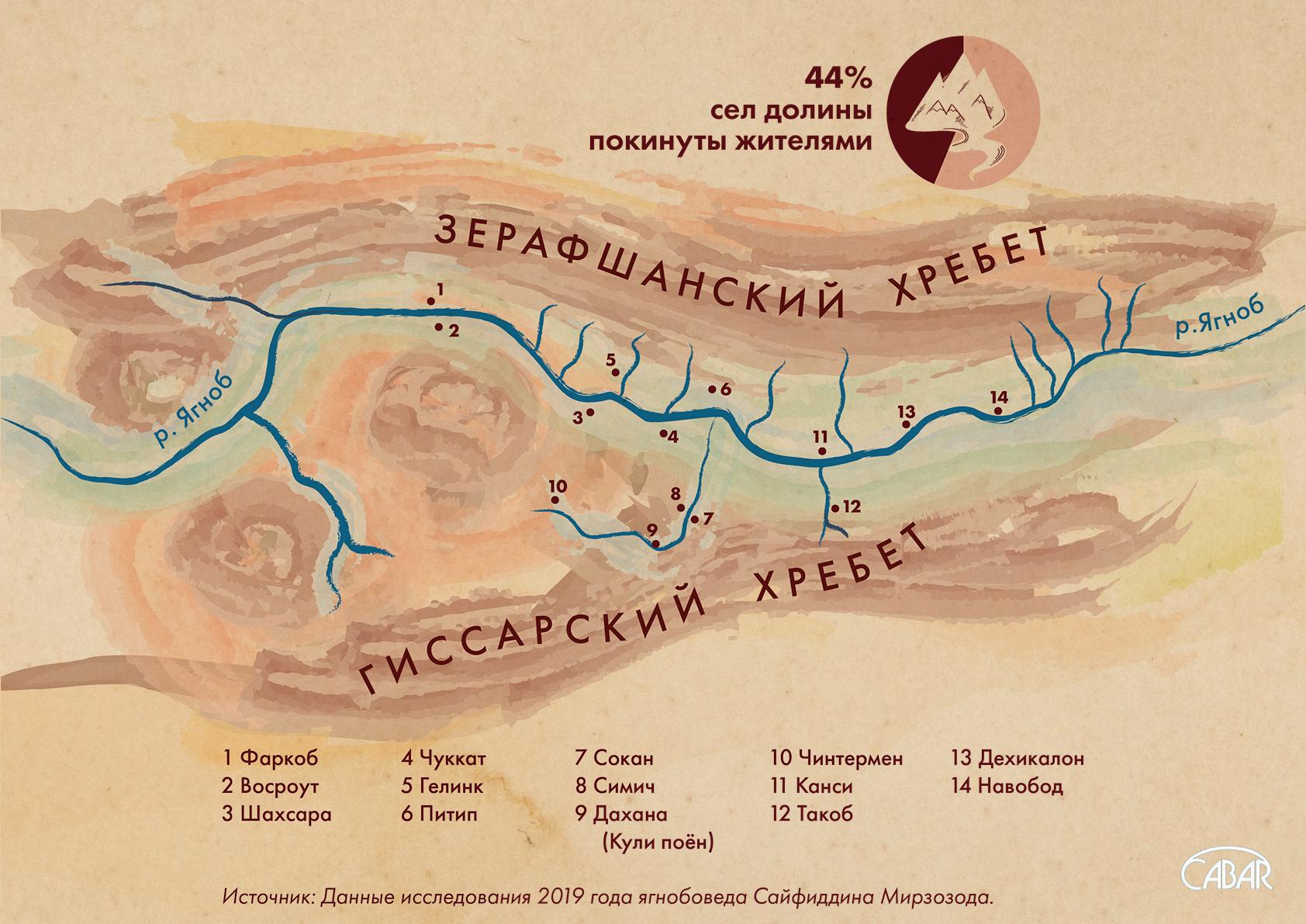 Карта заброшенных сел долины Ягноб: Изготовлена по заказу CABAR.asia на основе данных Сайфиддина Мирзозода